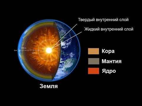 Строение Земли (рассказывает Михаил Никитин)