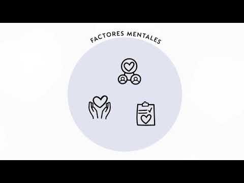Guía del Bienestar de Cognita - Doblado al Español
