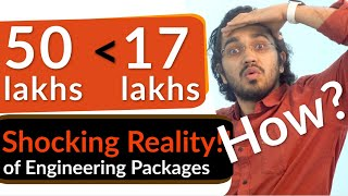 Reality of 1Crore Packages of IIT's, NIT's and IIIT's in India!🔥 | Components of Package