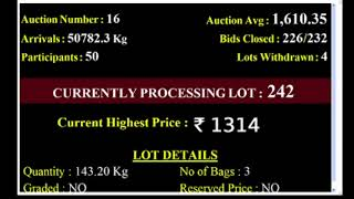 SPICES BOARD OFFICIAL  E-AUCTION PUTTADY 01/12/2020 SSP LIVE