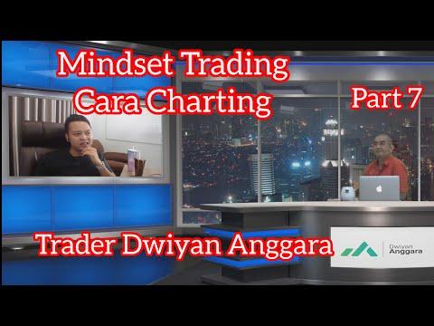 [part-7]-mindset-trading-dan-cara-charting,-sharing-trader-dwiyan-anggara