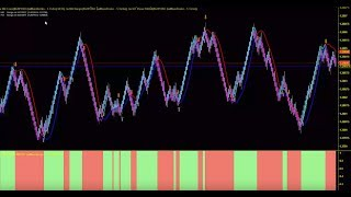 Road Runner Forex and Futures Trading System Overview (Part 1)