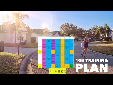 10k PB Training Plan