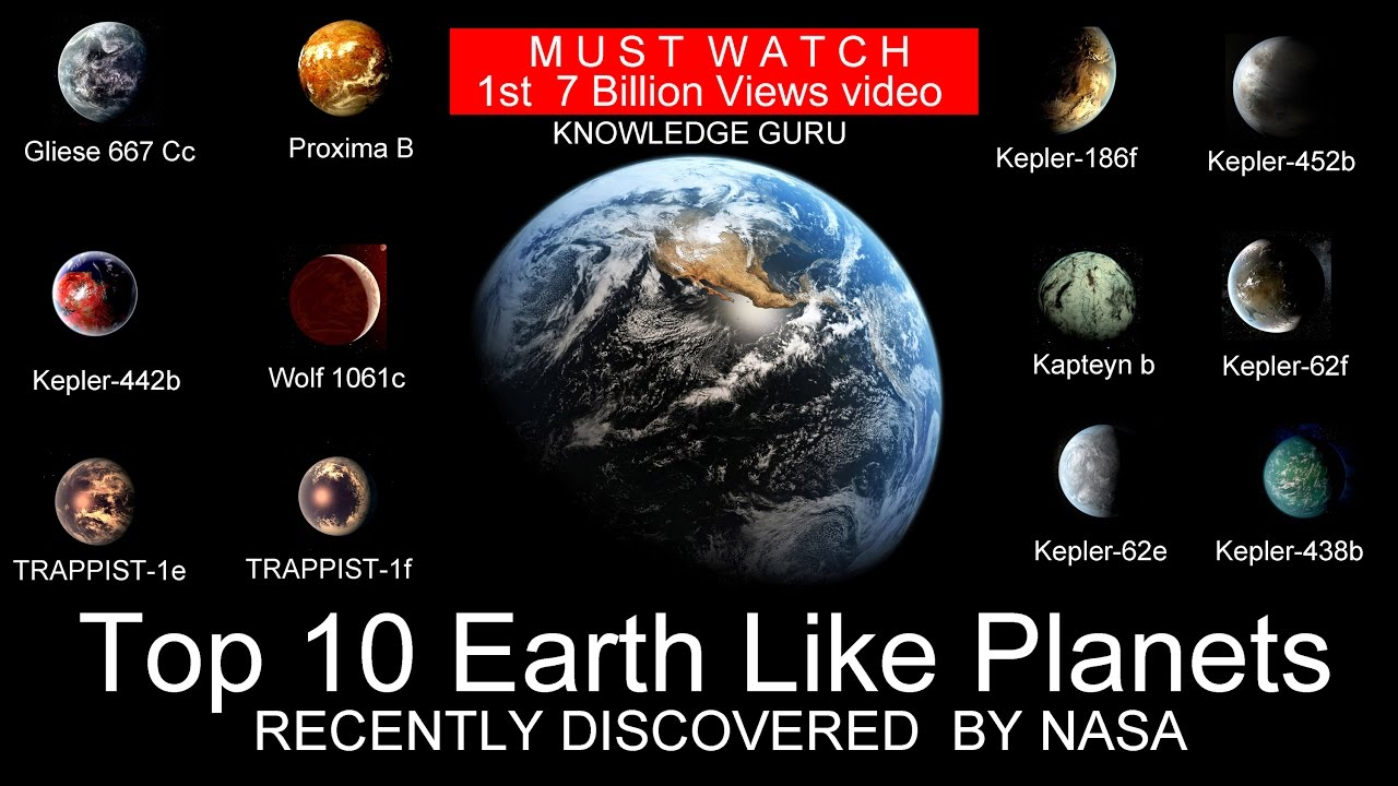 Top 10 Earth Like Planets Youtube