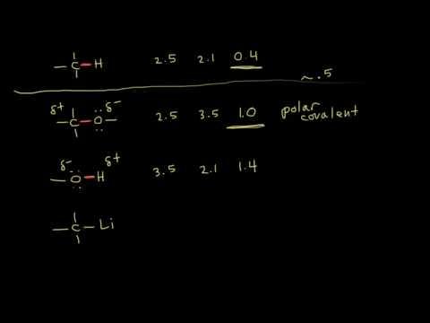 Electronegativity and bonding | Chemical bonds | Chemistry | Khan Academy