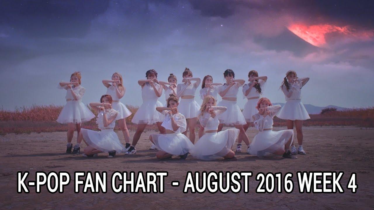 Download [TOP 40] K-POP SONGS CHART - AUGUST 2016 WEEK 4 FAN CHART