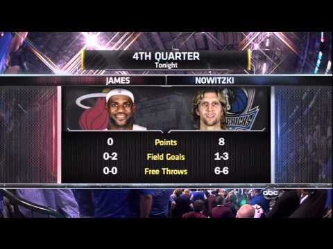 2011 NBA Finals Recap: How Dirk Nowitzki Became A Champion