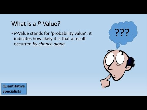 Value Explained What Is
