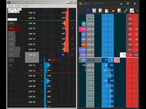 SierraChart DOM and Rapid Trader Pro Depth & Sales Comparison 01.30.2017