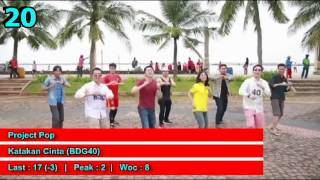 Video CHART INDONESIA (21-31 Agustus 2014) download MP3, 3GP, MP4, WEBM, AVI, FLV Oktober 2018