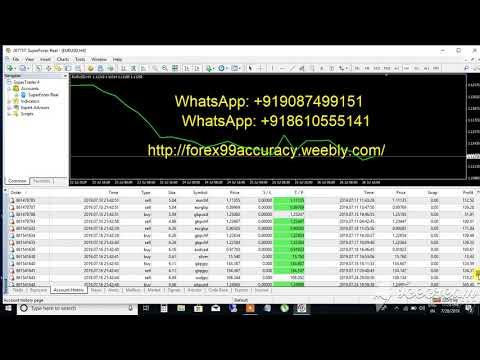 Best verified forex ea in the world