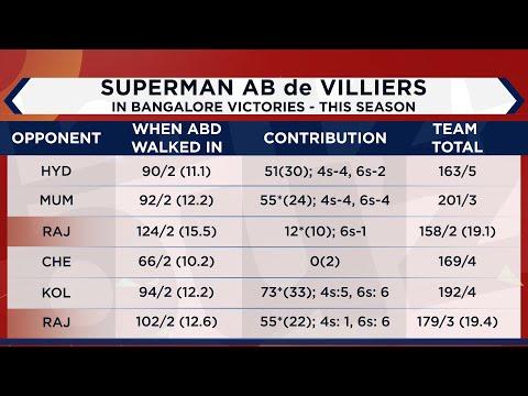 Virat Kohli's admiration for AB de Villiers shows his class: Lisa Sthalekar