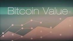 Blockchain Intelligence Group - The Blockchain Revolution