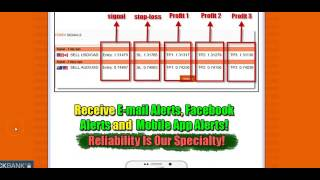 Forex Signals With 97% Accuracy