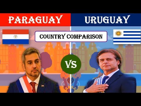 Paraguay vs Uruguay - Country Comparison