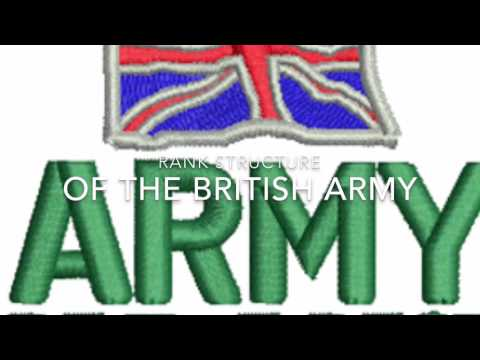 Rank structure of the British army