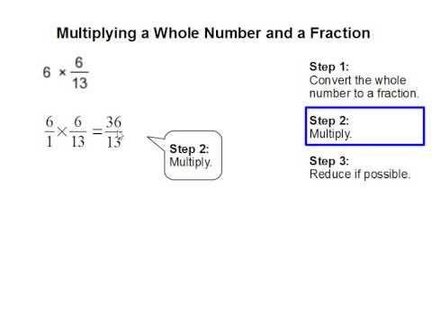 Mr. Spaulding's Class Blog: Multiplying Fractions and Whole Numbers