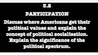 3.2 Explain the concept of political socialization.  What is the political spectrum?
