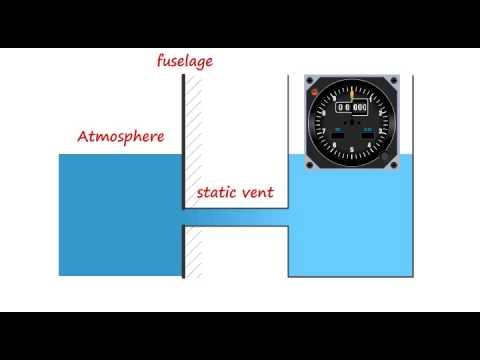 Static Pressure Measurement