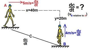 Physics - Mechanics: Relative Velocity (3 of 10) Perpendicular Motion