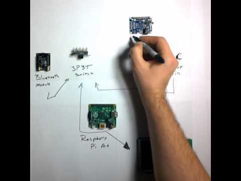 Instructions | Cathedral Raspberry Pi Internet Radio