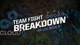 Team Fight Breakdown with Jatt: C9 vs TL (2016 NA LCS Spring Week 5)