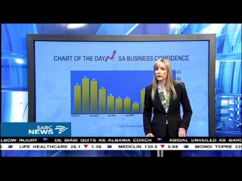 #BizPrime CHART OF THE DAY: SA business confidence