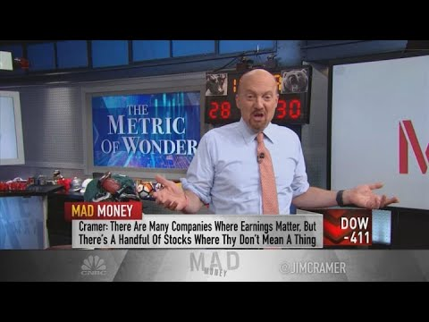 Jim Cramer unveils the 'magnificent 7' stocks investors keep pushing higher during the pandemic -