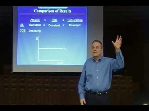 Chap 10 Lecture:  Plant Assets