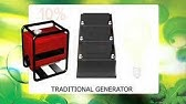 Linde Portable Fuel Cell Generator - YouTube