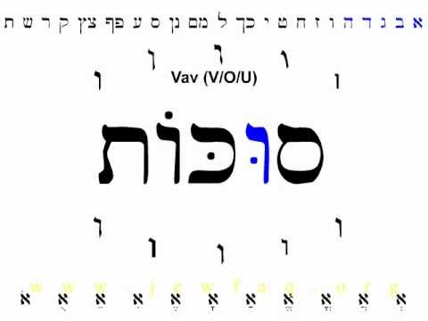 Hebrew Alphabet Part 1