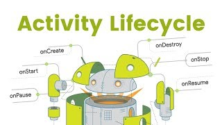 Activity Lifecycle Android | Activity Lifecycle Methods | Activity Lifecycle In Android
