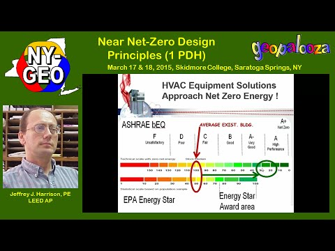 Near net zero design principles 1 pdh youtube for Net zero design
