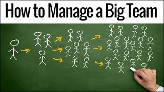 How to Manage a Large Network Marketing Team Without Getting Burned Out