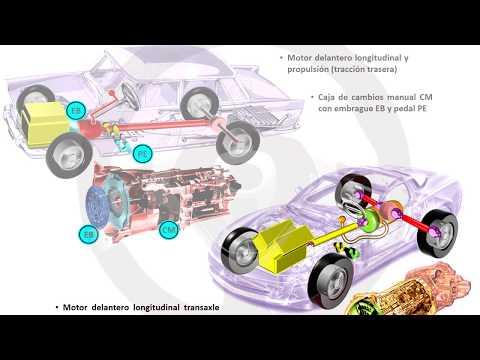 INTRODUCCIÓN A LA TECNOLOGÍA DEL AUTOMÓVIL - Módulo 8 (18/20)