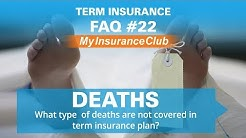 What type of deaths are not covered in term insurance plan? | FAQ #22