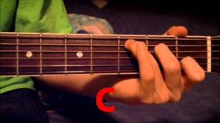 How to play perfect two by auburn guitar Lesson
