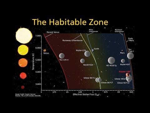 Kepler: Planet Occurence and the Habitable Zone -- Chris Burke (SETI Talks)