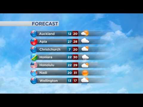 ABC World Forecast