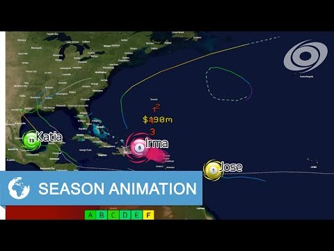 2017 Atlantic Hurricane Season Animation