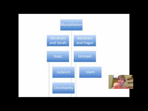 Abrahamic Religions: Overview & Conceptions of God