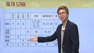 [2020학년도 고1 9월 모의고사 해설강의] 한국사-…
