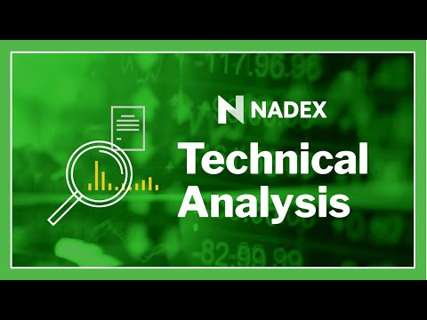 Live Technical Analysis: Market Movers - May 22nd, 2018