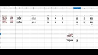 [FOREX SCAM] Risultati di trading su fogli excel? Vediamo quando sono attendibili