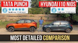 Download Tata Punch Vs Hyundai Grand i10 Nios - Exclusive Comparison