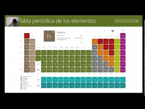 Tabla periodica en dreamveaver 5 5 youtube tabla periodica en dreamveaver 5 5 urtaz