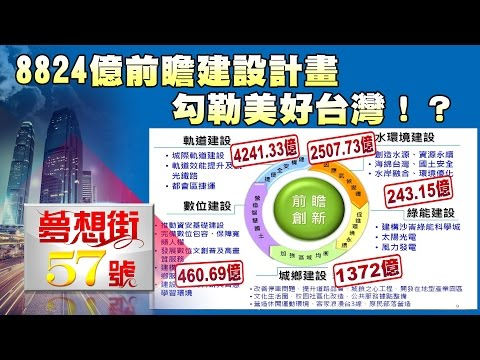 8824億前瞻建設計畫 勾勒美好台灣!?《夢想街57號精華》 2017.0427