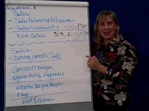 Merchandising Operations-1-Retail Accounts