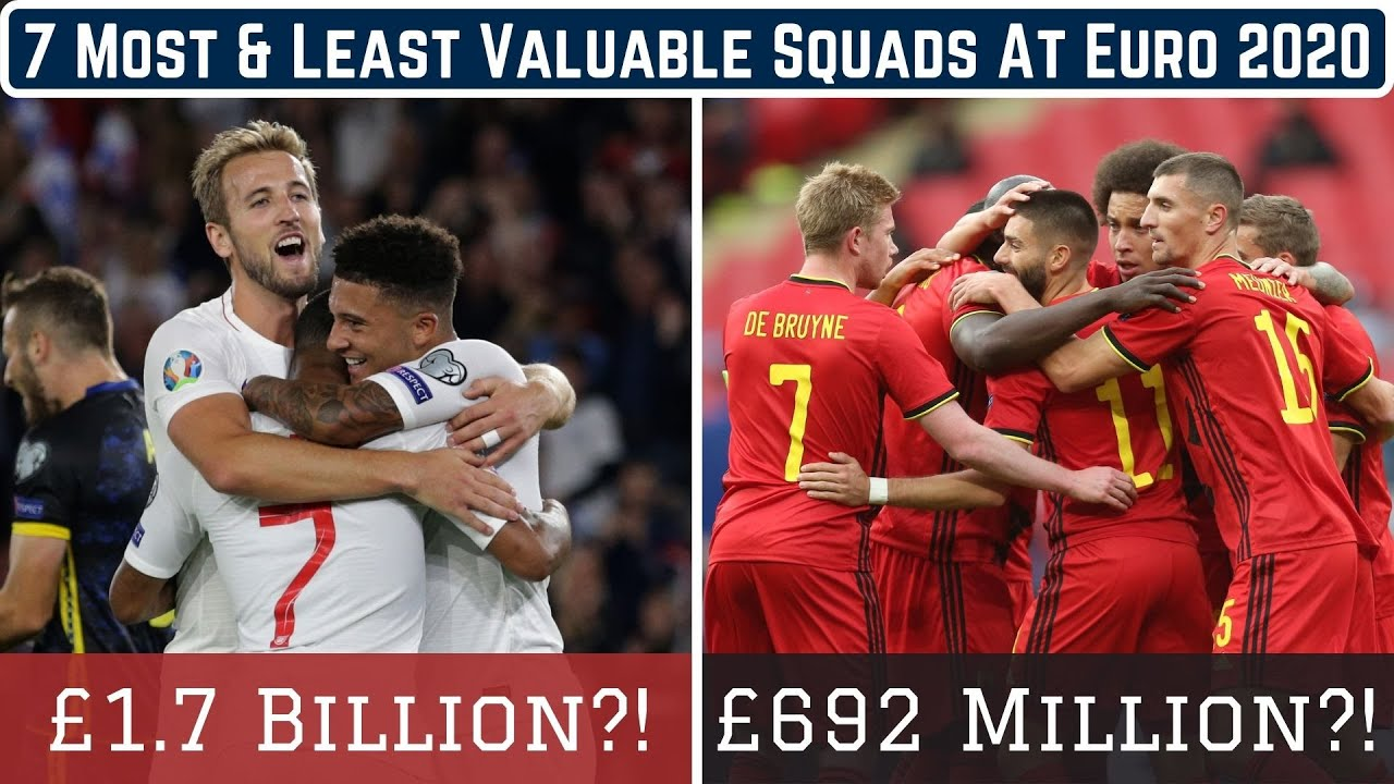 7 Most & Least VALUABLE Squads At Euro 2020