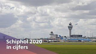 Schiphol in cijfers 2020